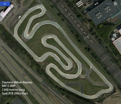 kart-track-mk-daytona.jpg?w=400